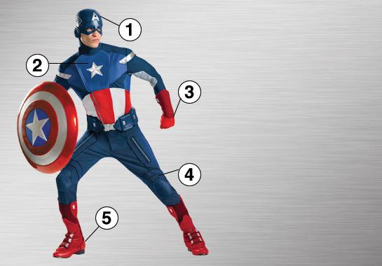 Captain America Ultimate Costume Ideas