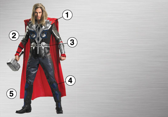 Thor Ultimate Costume Ideas