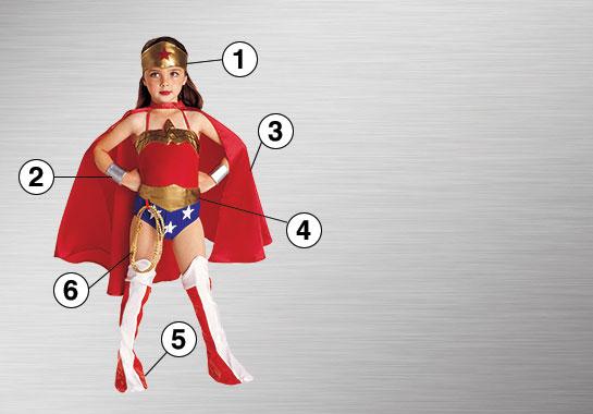 Wonder Women Essential Features