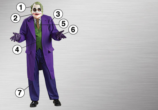 Joker Essential Costume Features